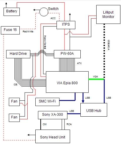 1999 Dodge Durango Radio Wiring Diagram from static-cdn.imageservice.cloud