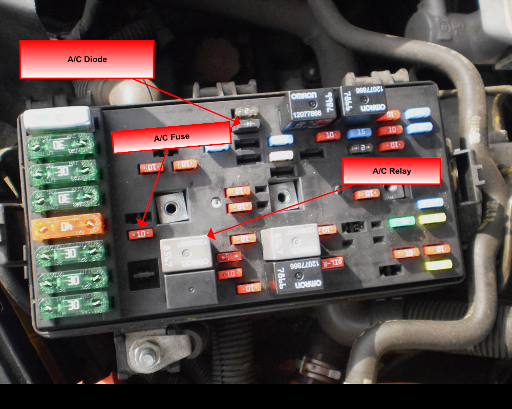 Cool Saturn Fuse Box Location Wiring Library Wiring Cloud Onicaxeromohammedshrineorg