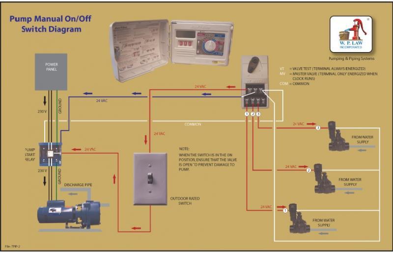 Rf 5923 Irrigation Pump Pressure Switch Wiring Diagram Further Irrigation Pump Download Diagram
