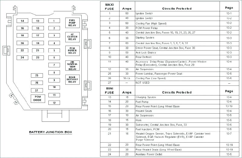 2010 Volkswagen Tiguan Fuse Box - 2002 Cadillac Deville Stereo Wiring  Diagram - source-auto5.holden-commodore.jeanjaures37.frWiring Diagram Resource