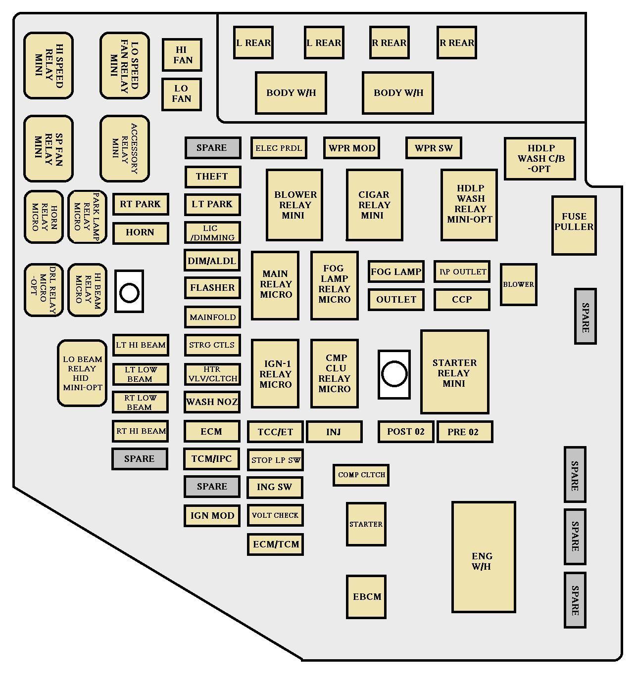 fuse diagram 2002 dts cadillac cts fuse diagram wiring diagram data  cadillac cts fuse diagram wiring