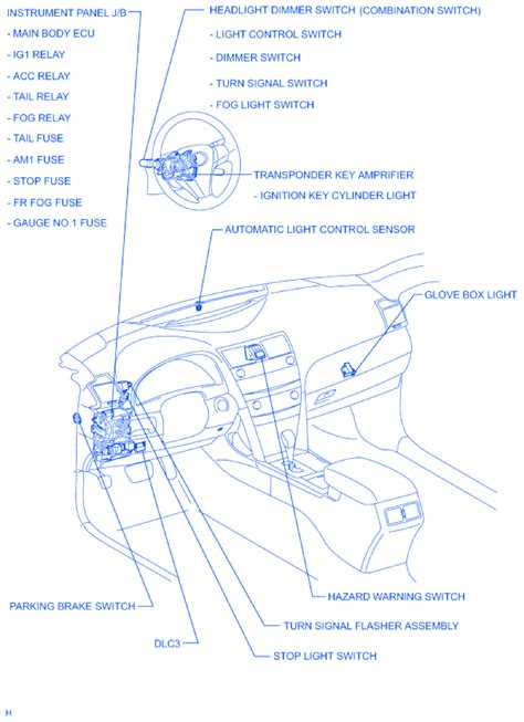 2002 Camry Fuse Diagram - Fuse Box Diagram Toyota Camry Xv30 2002 2006 - The video above shows ...