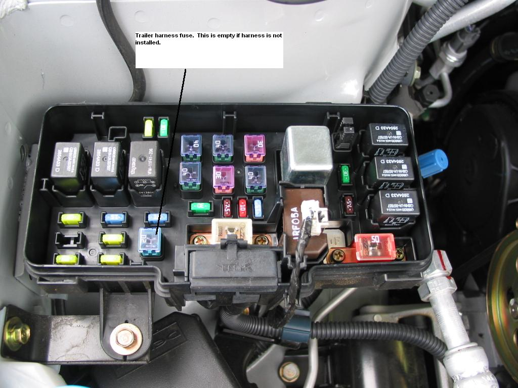 Outstanding Melting Wire Of Unknown Function In Under Hood Fuse Box Honda Wiring Cloud Biosomenaidewilluminateatxorg