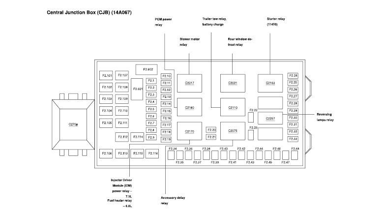 2003 excursion wiring diagram db 6279  for a 2003 f350 wiring diagram wiring diagram  for a 2003 f350 wiring diagram wiring