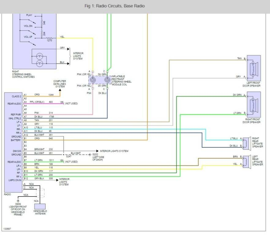 VT_1868] Wiring Diagram Also 2001 Chevy Venture Cooling System Also 1994 Chevy  Wiring DiagramGresi Momece Mohammedshrine Librar Wiring 101