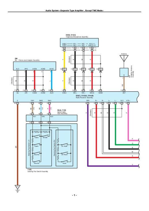 Astonishing Toyota Electrical Wiring Diagrams Wiring Cloud Eachirenstrafr09Org