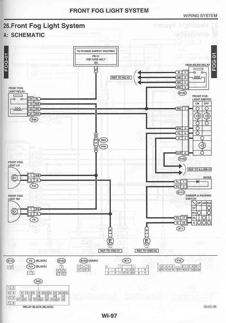 95 Subaru Legacy Headlight Wiring Schematic 2007 Chevy Cobalt Fuse Box Outside Begeboy Wiring Diagram Source