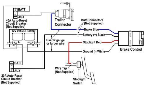 Incredible Brake Control Wiring Diagram Interesting Diagram Electrical Wiring Cloud Animomajobocepmohammedshrineorg