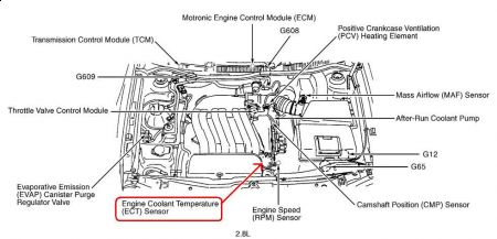 KD_2173] 2000 Vw Engine Diagram Schematic WiringIxtu Sapebe Sheox Coun Mecad Mopar Synk Kicep Usnes Icaen Cosm Bepta Isra  Mohammedshrine Librar Wiring 101