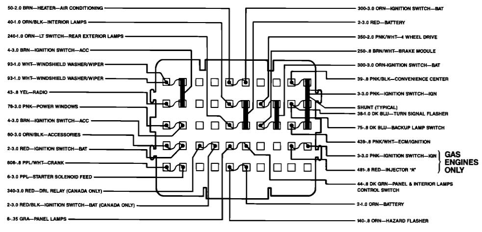 AK_6005] Chevy Silverado Fuse Box Diagram 2001 Chevy S10 Fuse Box Diagram  1993 Free DiagramBepta Drosi Wigeg Mohammedshrine Librar Wiring 101
