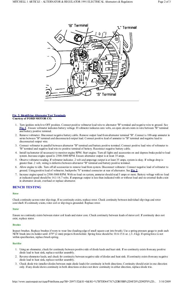 Amazing 1991 Ford Festiva Manual Wiring Cloud Mousmenurrecoveryedborg