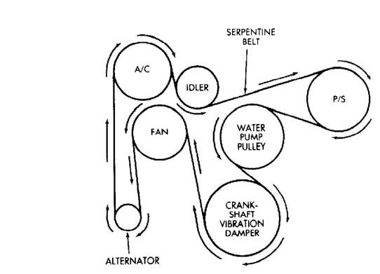 DW_0344] 1994 Jeep Serpentine Belt Diagram Schematic WiringIcand Dupl Phot Dadea Phae Mohammedshrine Librar Wiring 101
