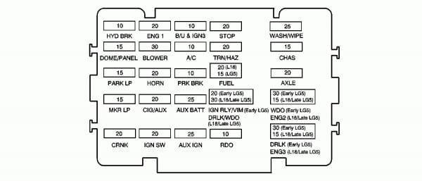 International Truck Fuse Panel Diagram 1994 Dodge Caravan Fuse Box Location Bobcate S70 Cukk Jeanjaures37 Fr