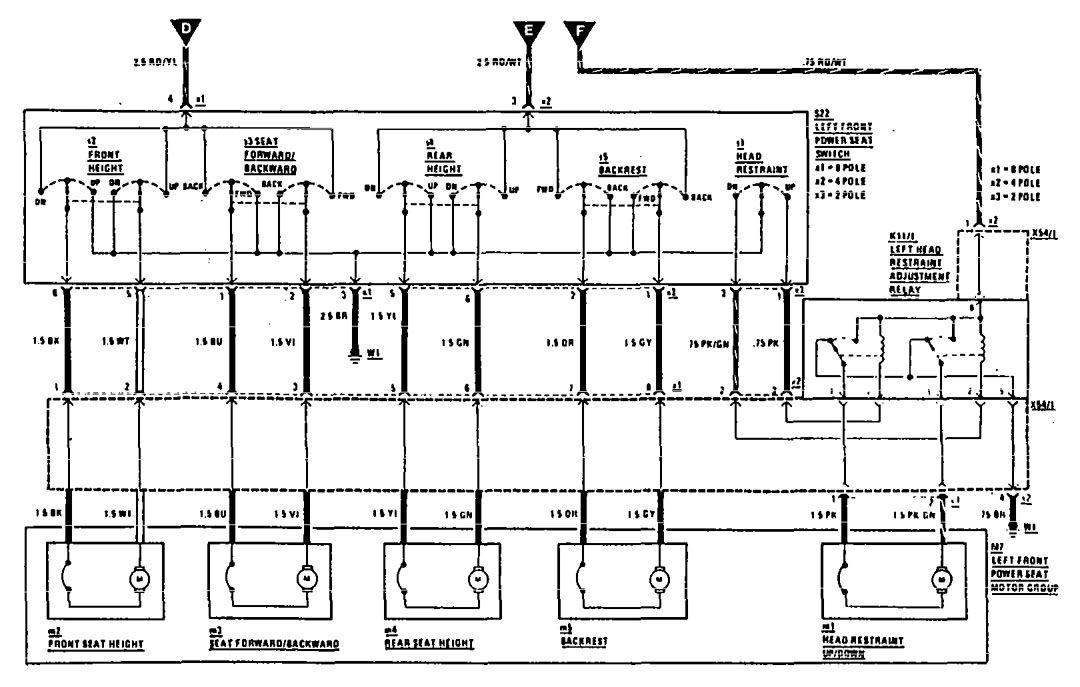 Mercedes 190e Radio Wiring Diagram