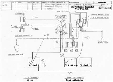Sb 1273 1999 Fleetwood Rv Wiring Diagram Download Diagram