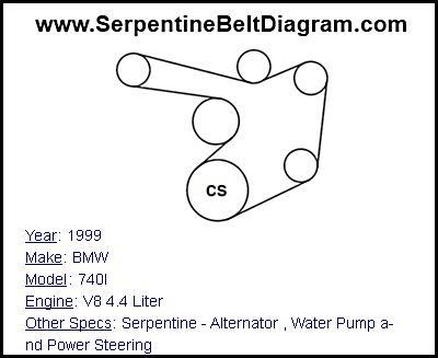 Wc 0172 1999 Bmw Engine Diagram Schematic Wiring