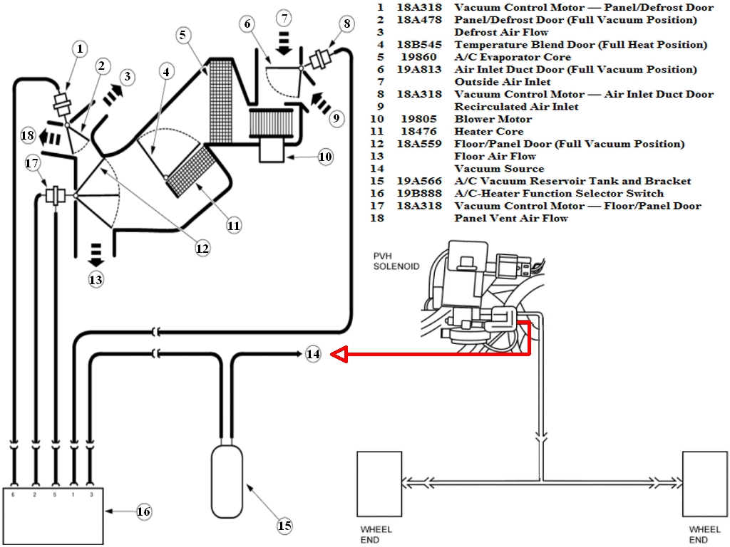 1999 F250 7 3l Engine Wiring Diagram Wiring Diagrams Name Name Miglioribanche It