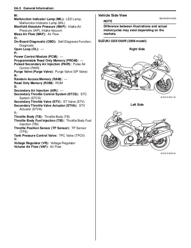 xx4783 2006 suzuki hayabusa wiring diagram schematic wiring
