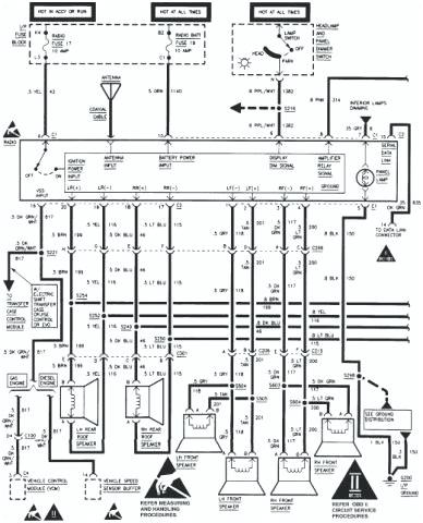 2008 Tahoe Stereo Wiring Diagram - Wiring Diagram