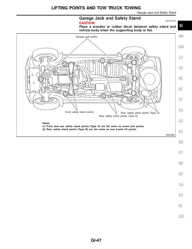 Infiniti Qx4 Engine Diagram Coolant Fuse Box Diagram For Ford E 450 Van Deviille Ab14 Jeanjaures37 Fr