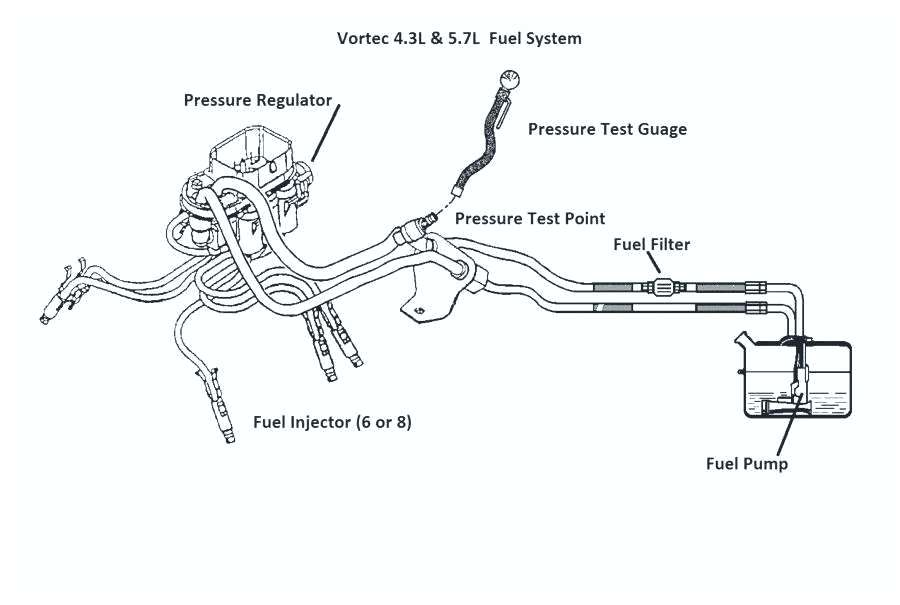 Chevy Impala 3 8 Engine Diagram Wiring Diagrams Name Name Miglioribanche It