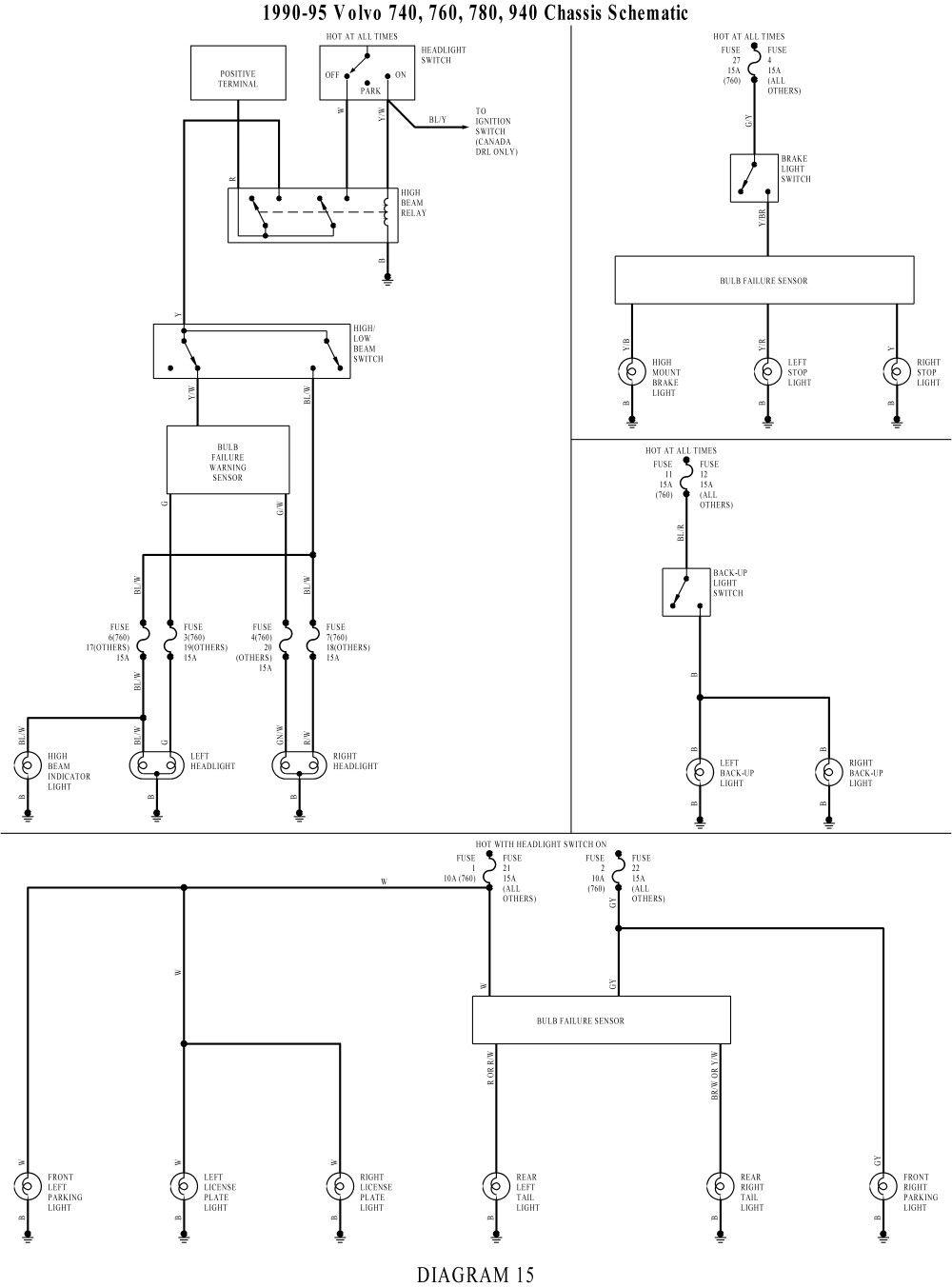 Terrific Wiring Diagram Volvo 240 Wagon Wiring Diagram Tutorial Wiring Cloud Ostrrenstrafr09Org
