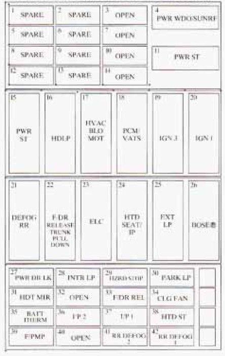 i need a fuse box diagram of 98 on a 1998 aurora fuse box wiring diagram e6  on a 1998 aurora fuse box wiring