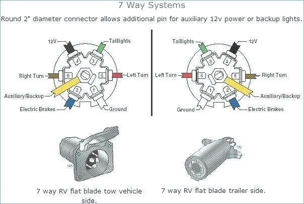 2006 Silverado Trailer Wiring Diagram