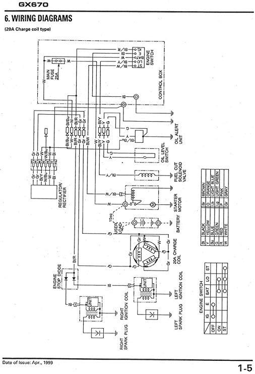 Honda Gx660 Wiring - Transverse Engine Diagram - engineeee-diagrams .begaya.decorresine.itWiring Diagram Resource