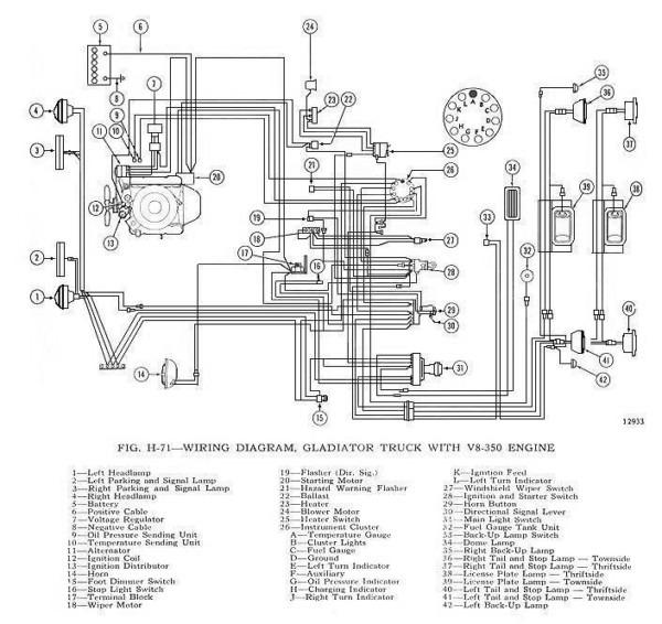 2000 International 4700 Wiring Diagram 2001 Honda Accord Fuse Box Location Jimny Ati Loro Jeanjaures37 Fr