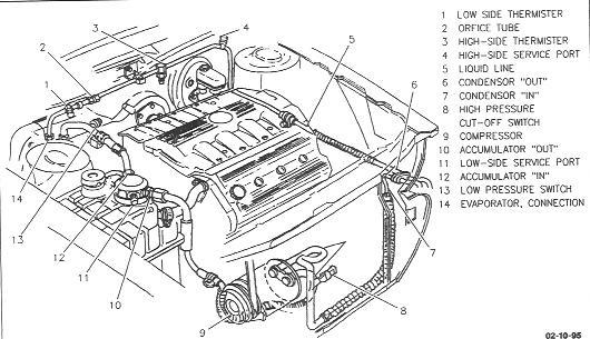 Cadillac Eldorado Engine Diagram Wiring Diagram Dear Detail Dear Detail Lasuiteclub It