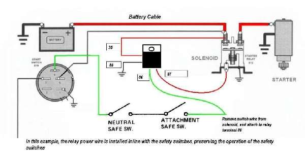Cub Cadet 2130 Wiring Diagram from static-cdn.imageservice.cloud