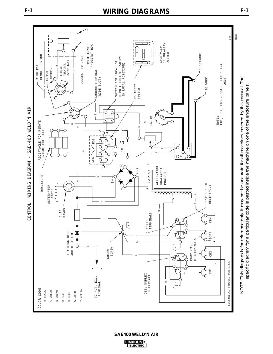 Ts 7794 Engine Parts Diagram On Lincoln 225 Welder Generator Wiring Diagram Wiring Diagram