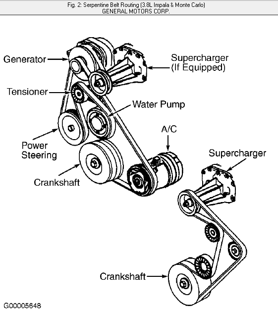 [DIAGRAM_38DE]  XT_4425] Chevy Impala 3 8 Engine Diagram On 2002 Chevy Impala 3 4 Engine  Free Diagram | Impala 3 8 Engine Diagram |  | rine.spon.kesian.illuminateatx.org