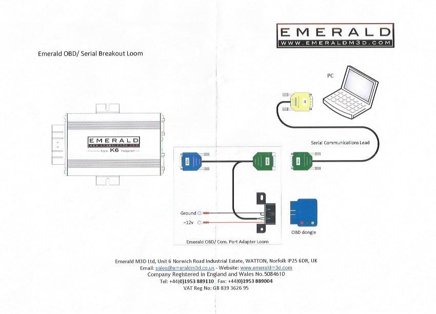 Prime Emerald Ecu Caterham 7 Superlight No 106 Wiring Cloud Overrenstrafr09Org