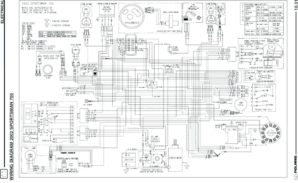 Polaris Rzr 1000 Fuse Diagram - Universal Wiring Diagrams schematic-data -  schematic-data.sceglicongusto.itdiagram database - sceglicongusto.it