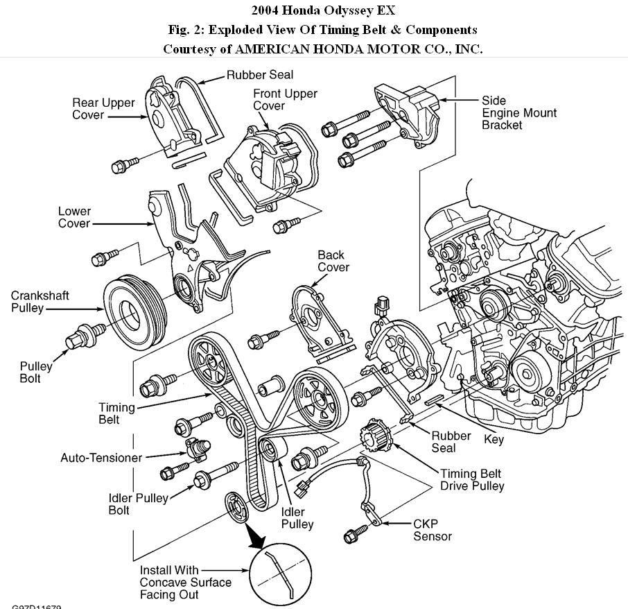 2006 Honda Odyssey Ex Engine Diagram Wiring Diagram System Fast Image A Fast Image A Ediliadesign It
