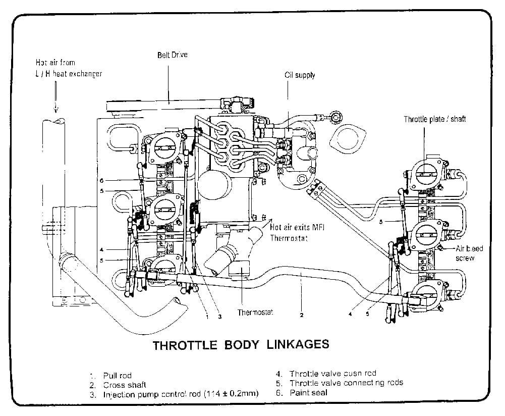 Fantastic Porsche 996 Wiring Diagram Basic Electronics Wiring Diagram Wiring Cloud Overrenstrafr09Org