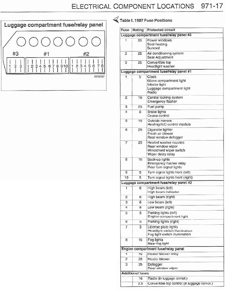 2010 bentley continental fuse box rg 1367  bentley arnage wiring diagrams  rg 1367  bentley arnage wiring diagrams