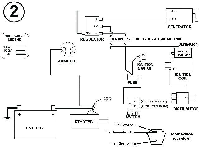 AZ_3286] Wiring Diagram Gas Generator Wiring Diagram Ignition Wiring  Diagram Schematic Wiring   Wiring Onan Diagram 0612 6705      Cali Oidei Scoba Mohammedshrine Librar Wiring 101