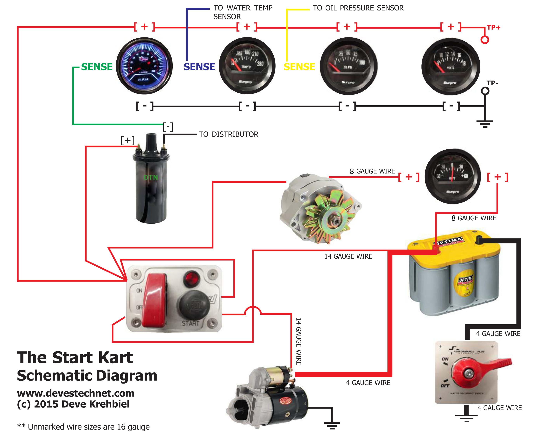 ZL_8328] Ezgo Fuel Gauge Wiring Diagram Download Diagram | Sport Comp Fuel Gauge Wiring Diagram |  | Vira Effl Cajos Vira Mohammedshrine Librar Wiring 101