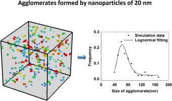 Wondrous Investigation Of Nanoparticle Agglomerates Properties Using Monte Wiring Cloud Rdonaheevemohammedshrineorg