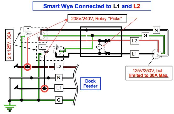 Lf 6713 Dragn Tach Wiring Diagram Sunpro Tach Wiring Diagram