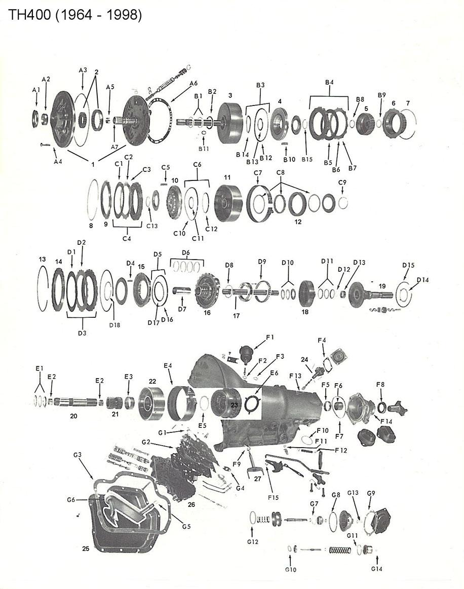 wl_2267] chevy turbo 400 transmission diagram schematic wiring  rosz epsy pap mohammedshrine librar wiring 101