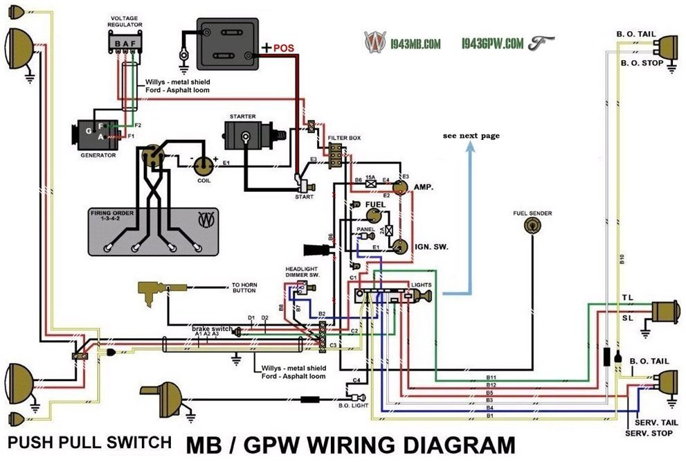 55 willys jeep wiring diagram wz 4157  mahindra jeep wiring diagram  wz 4157  mahindra jeep wiring diagram