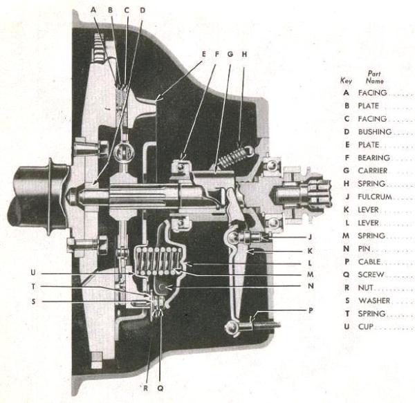 Astounding Willys Cj3A Wiring Diagram Wiring Diagram Wiring Cloud Waroletkolfr09Org