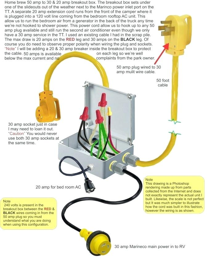 wiring diagram for 50 amp rv cord  how to wire a car horn