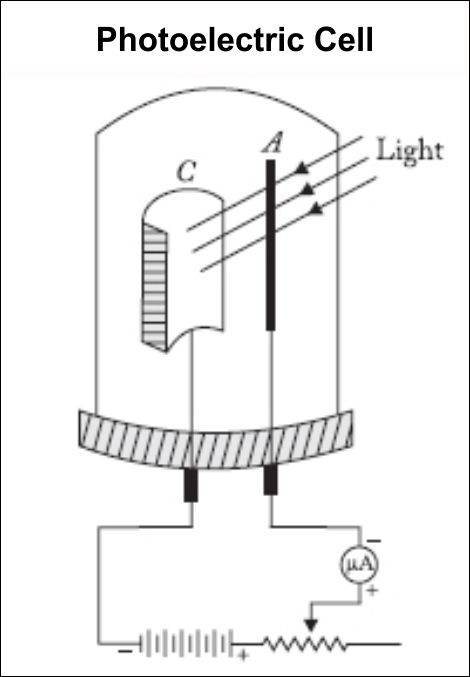 TO_7107] Photoelectric Cell Photoelectric Cell Wiring DiagramRele Hutpa Itis Mohammedshrine Librar Wiring 101