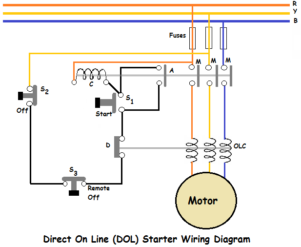 Ao 0254 Motor Contactor Wiring Diagram Moreover Contactor Wiring Diagram Download Diagram