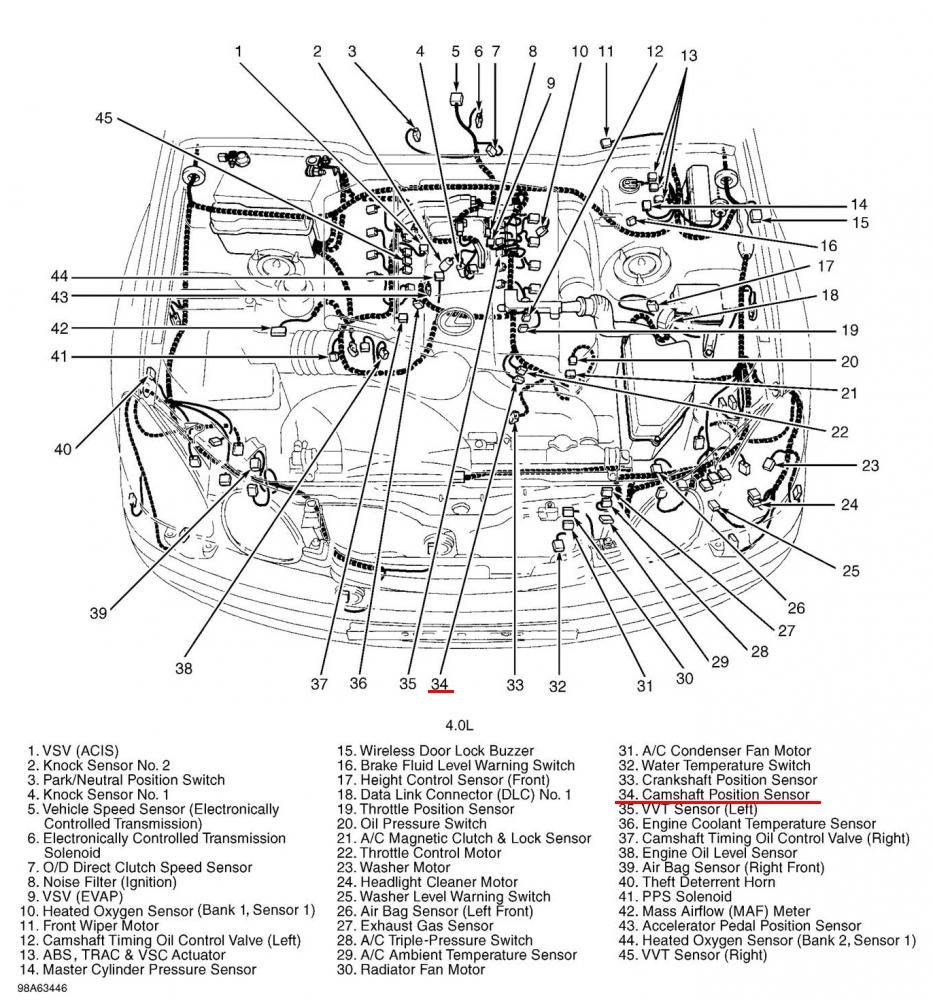 [TVPR_3874]  NC_1587] 1998Cadillacdevilleenginediagram Cadillac Deville Engine Diagram  Free Diagram   98 Cadillac Sts Engine Diagram      Anth Over Jebrp Mohammedshrine Librar Wiring 101